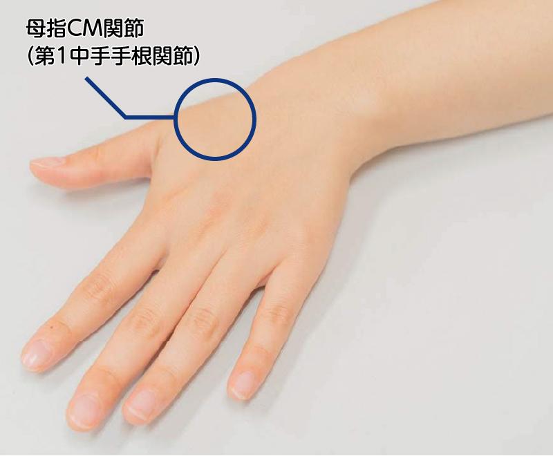 足の親指の付け根が痛い 腫れ
